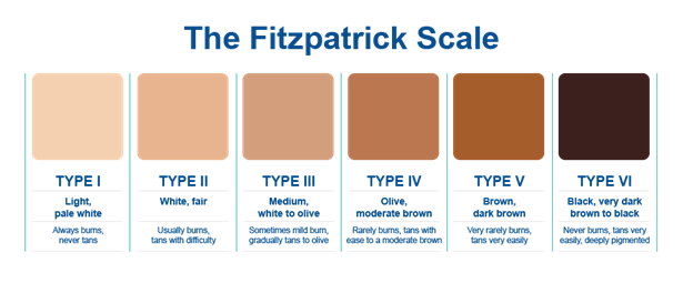 Is My Skin Neutral Tone Or Cool First Colour Test Diagnose Your Through Preference And Personal Diagnosis